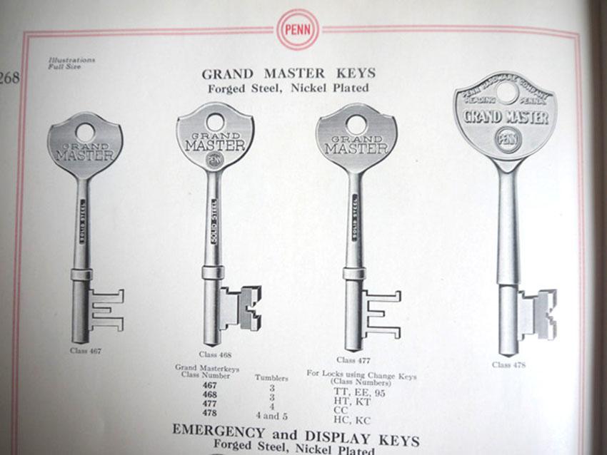 Penn Hardware Company Catalog